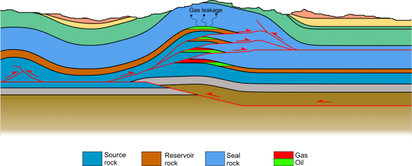 Cartoon antiformal stack Petroleum system analysis - structural analysis and modelling. Geological consulting of Terractiva.net